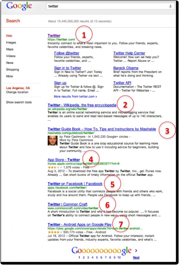 7 результатов в SERP страшнее Google Панды