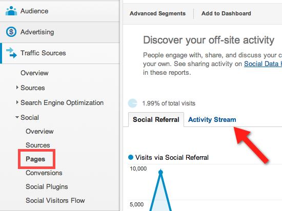 Отчет об обратных ссылках в Google Analytics